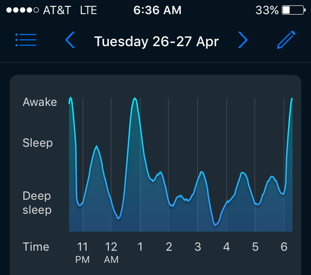 Review: The Sleep Cycle App