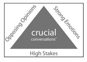 Crucial-Conversations pyramid
